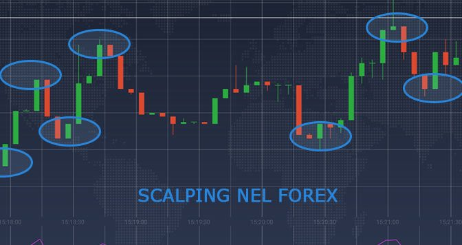 scalping sul forex