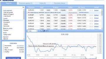 Conto di Trading Professionale Plus500