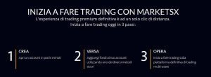 inizia a fare trading con MarketsX