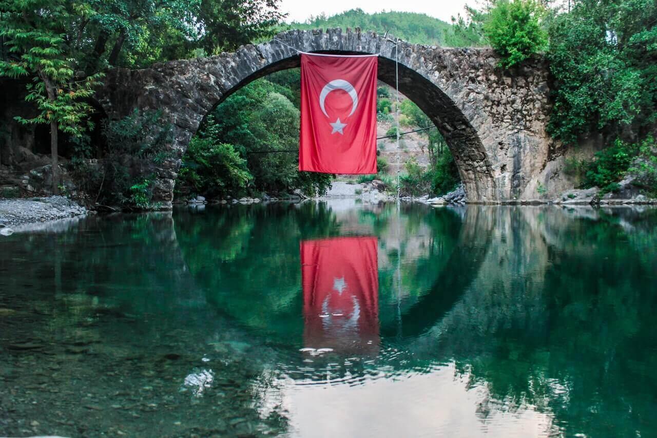 Turchia economia