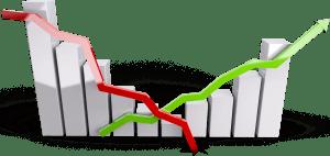 andamento grafici mercato finanziario